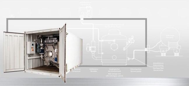 Nassmuell-Entsorgungs-Container